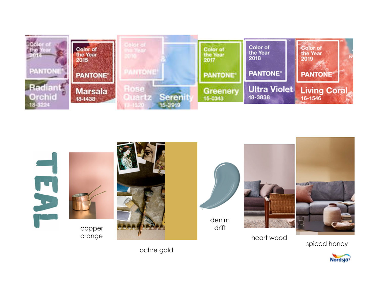 Colour of the year 2014-2019